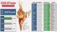 രാജ്യത്തെ കോവിഡ് രോഗികളുടെ 61 ശതമാനവും കേരളം, മഹാരാഷ്ട്ര, ഡല്ഹി, പശ്ചിമ ബംഗാള്, രാജസ്ഥാന്, ഉത്തര്പ്രദേശ് എന്നിവിടങ്ങളില് നിന്ന്